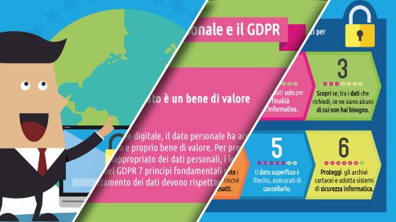 Guida al GDPR: 7 principi per adeguarsi in un'infografica